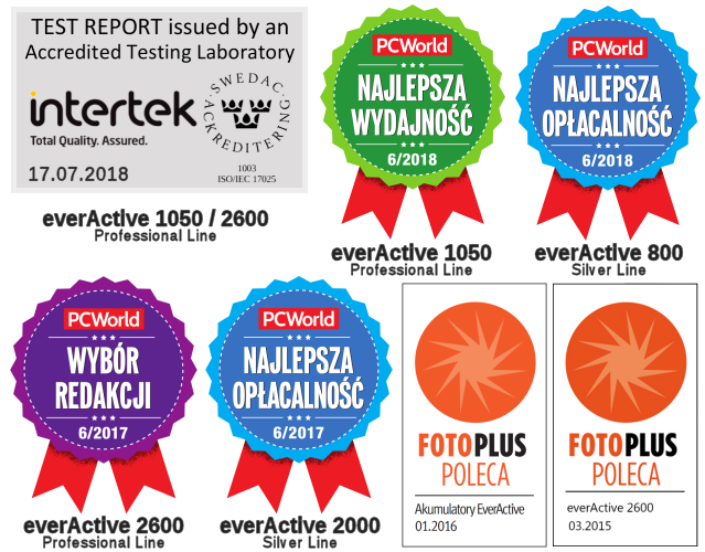 everActive awards