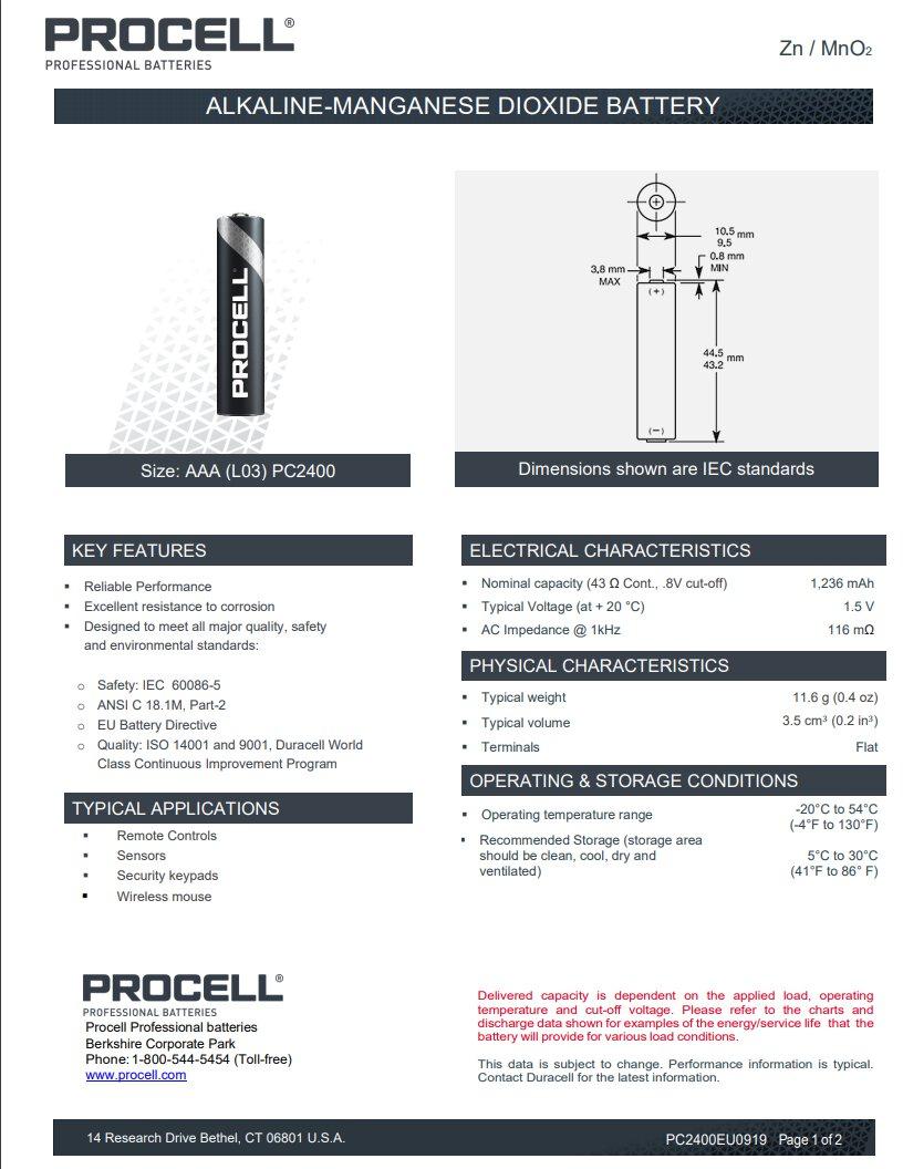 Baterie Duracell Industrial - podstawowe informacje